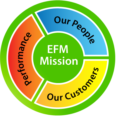 EFM Mission: Our People, Our customers; Performance